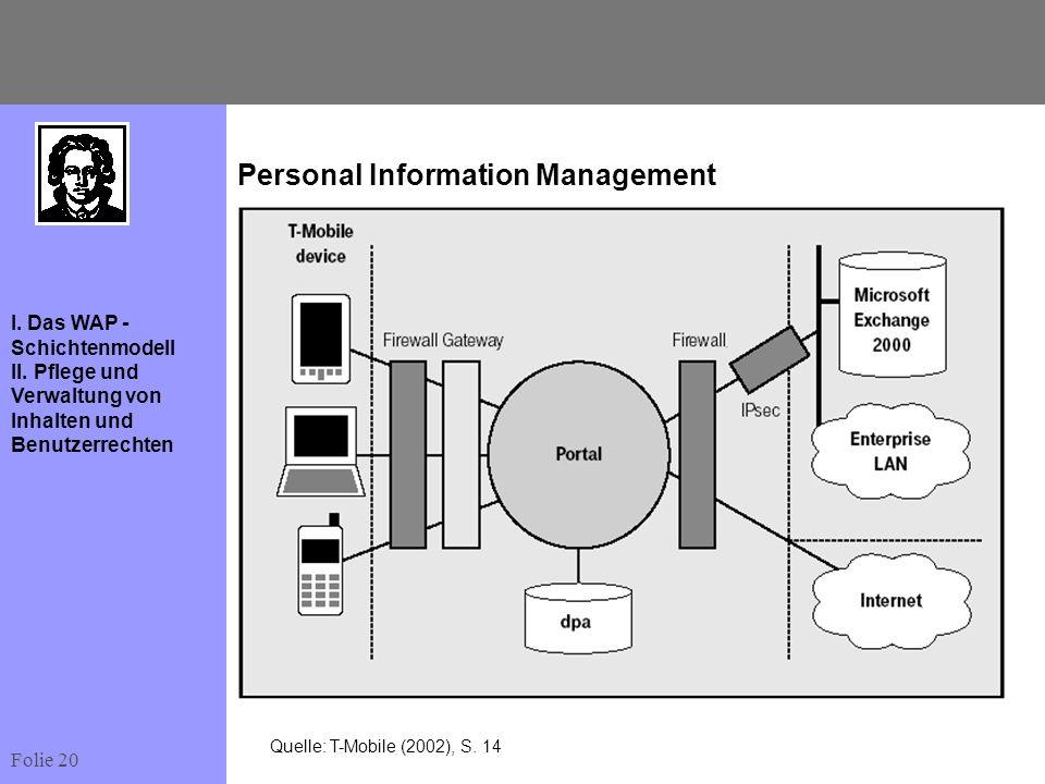 Folie 20 I. Das WAP - Schichtenmodell II. Pflege und Verwaltung von Inhalten und Benutzerrechten Personal Information Management Quelle: T-Mobile (200