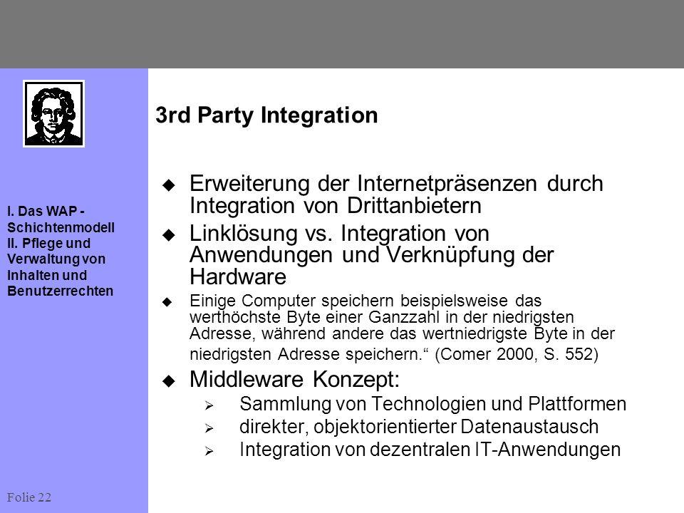 Folie 22 I. Das WAP - Schichtenmodell II. Pflege und Verwaltung von Inhalten und Benutzerrechten 3rd Party Integration Erweiterung der Internetpräsenz