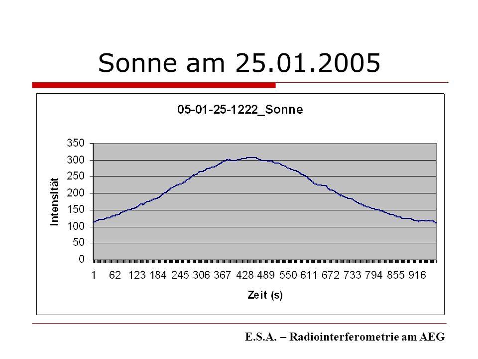 Sonne am 25.01.2005 E.S.A. – Radiointerferometrie am AEG
