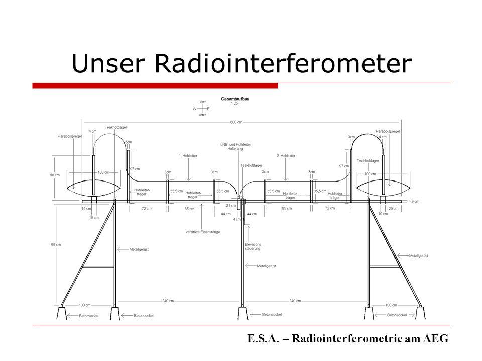 Sonne am 13.01.2005 E.S.A. – Radiointerferometrie am AEG