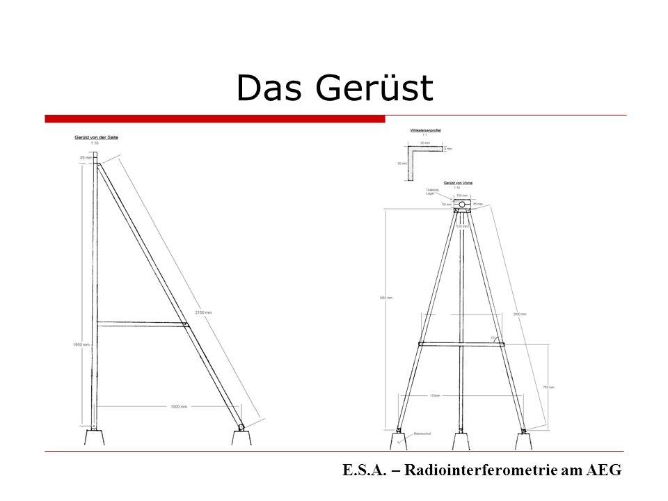 Die Feedhörner E.S.A. – Radiointerferometrie am AEG Muffe