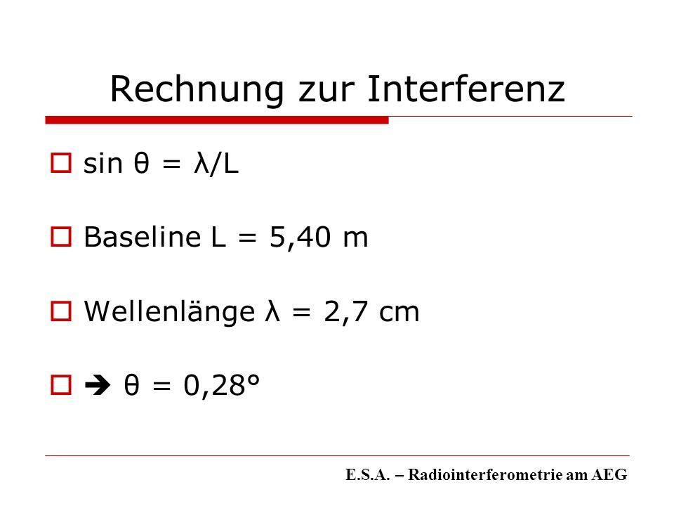 Rechnung zur Interferenz sin θ = λ/L Baseline L = 5,40 m Wellenlänge λ = 2,7 cm θ = 0,28° E.S.A. – Radiointerferometrie am AEG
