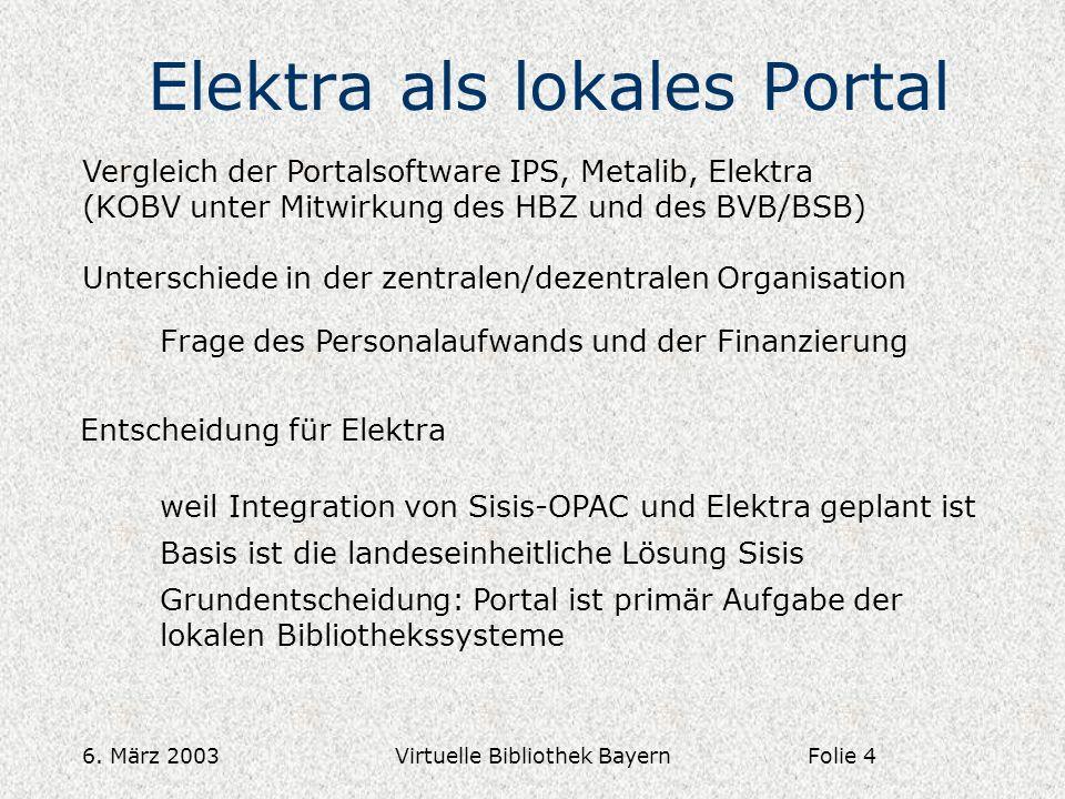 6. März 2003Virtuelle Bibliothek Bayern Elektra als lokales Portal Vergleich der Portalsoftware IPS, Metalib, Elektra (KOBV unter Mitwirkung des HBZ u