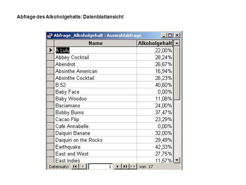 Abfrage des Alkoholgehalts: Datenblattansicht