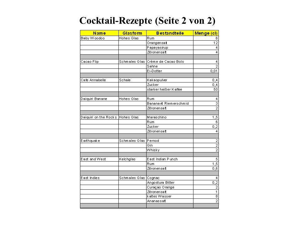 Cocktail-Rezepte (Seite 2 von 2)