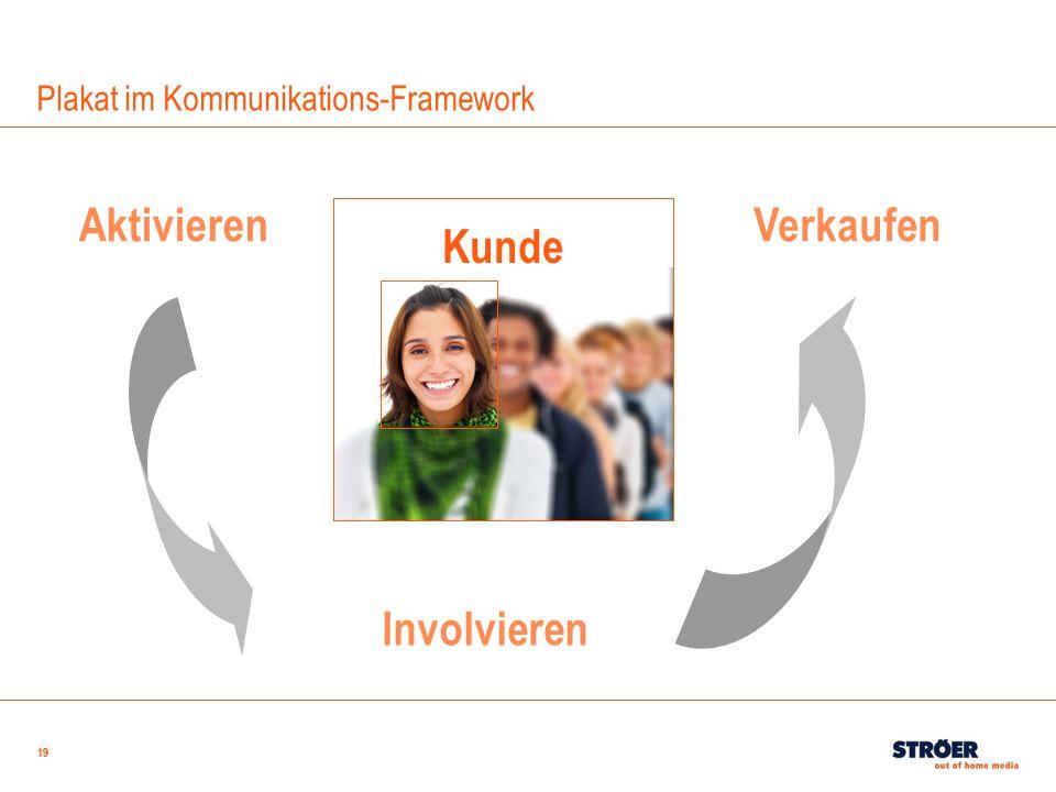 19 Kunde Aktivieren Involvieren Verkaufen Plakat im Kommunikations-Framework