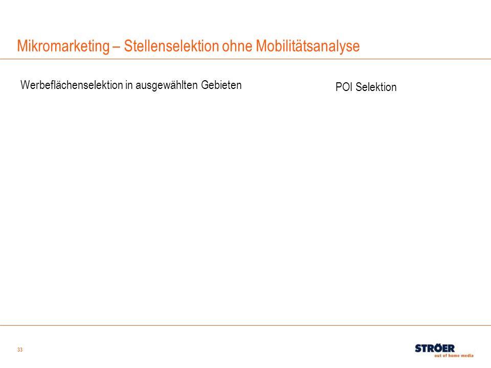 33 Mikromarketing – Stellenselektion ohne Mobilitätsanalyse Werbeflächenselektion in ausgewählten Gebieten POI Selektion
