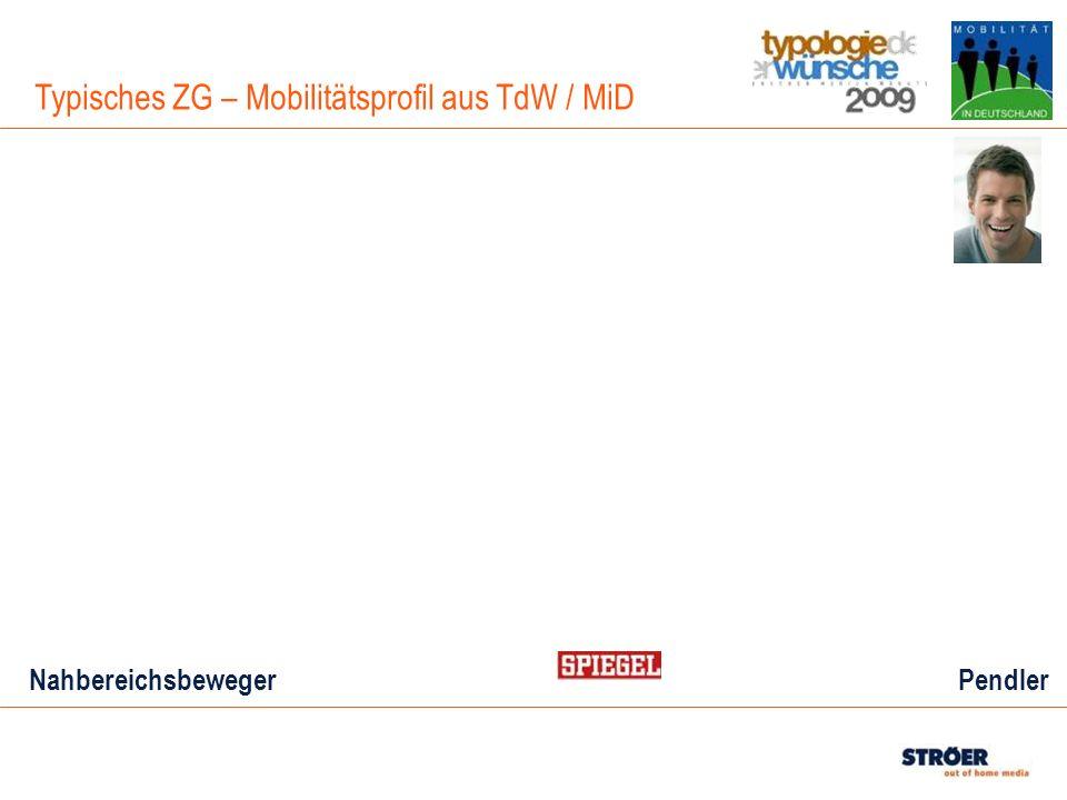 Typisches ZG – Mobilitätsprofil aus TdW / MiD NahbereichsbewegerPendler