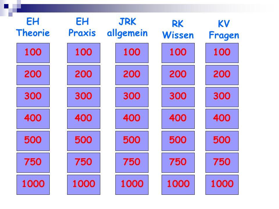 100 200 300 400 500 200 300 400 500 200 300 400 500 200 300 400 500 200 300 400 500 EH Theorie EH Praxis JRK allgemein RK Wissen KV Fragen 750 1000 75