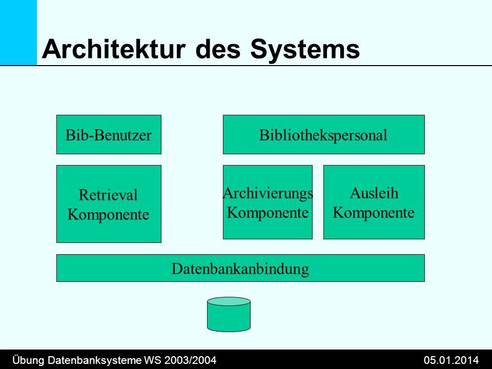 Übung Datenbanksysteme WS 2003/200405.01.2014 Architektur des Systems Bib-BenutzerBibliothekspersonal Retrieval Komponente Archivierungs Komponente Ausleih Komponente Datenbankanbindung