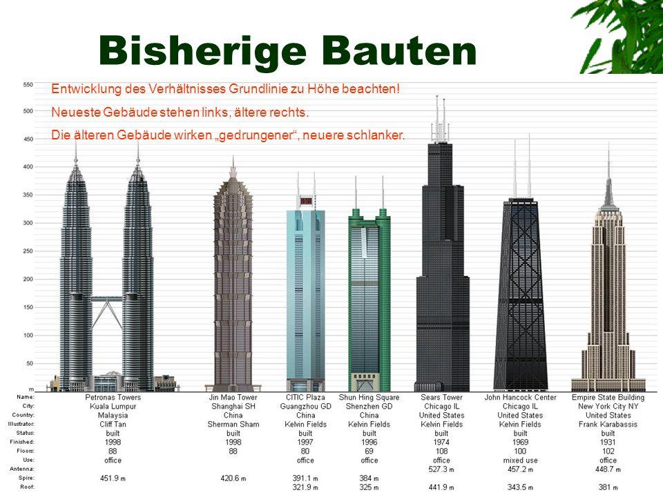 © S.Baumgartner, F.Wagner Bisherige Bauten Entwicklung des Verhältnisses Grundlinie zu Höhe beachten! Neueste Gebäude stehen links, ältere rechts. Die