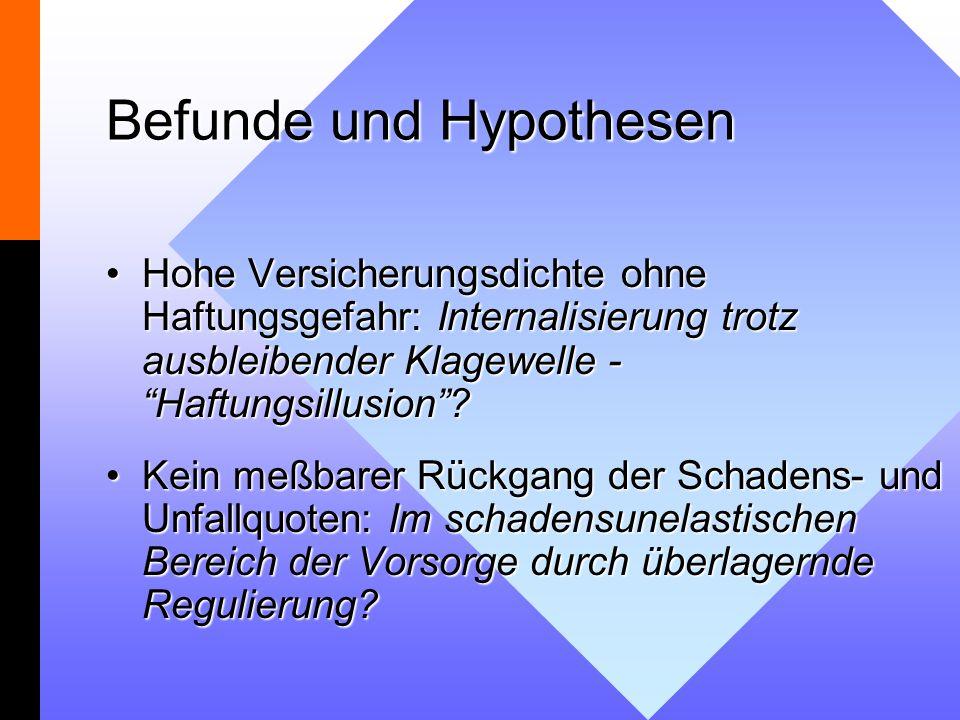 Befunde und Hypothesen Hohe Versicherungsdichte ohne Haftungsgefahr: Internalisierung trotz ausbleibender Klagewelle - Haftungsillusion?Hohe Versicher