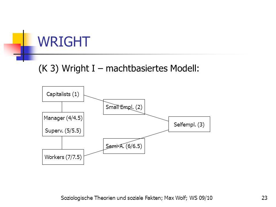 23 WRIGHT (K 3) Wright I – machtbasiertes Modell: Soziologische Theorien und soziale Fakten; Max Wolf; WS 09/10 Capitalists (1) Manager (4/4.5) Superv
