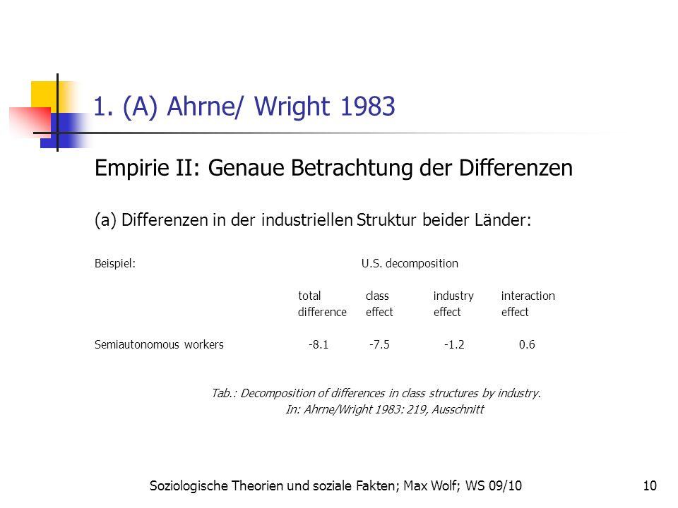 10 1. (A) Ahrne/ Wright 1983 Empirie II: Genaue Betrachtung der Differenzen (a) Differenzen in der industriellen Struktur beider Länder: Beispiel: U.S