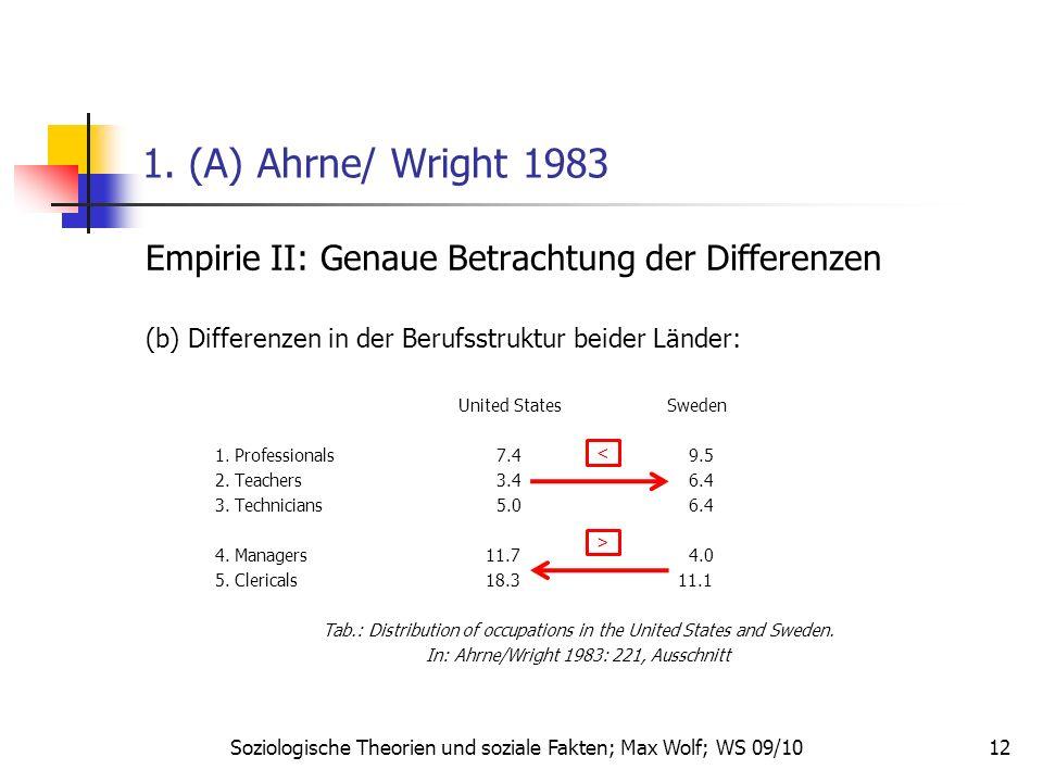 12 1. (A) Ahrne/ Wright 1983 Empirie II: Genaue Betrachtung der Differenzen (b) Differenzen in der Berufsstruktur beider Länder: United StatesSweden 1