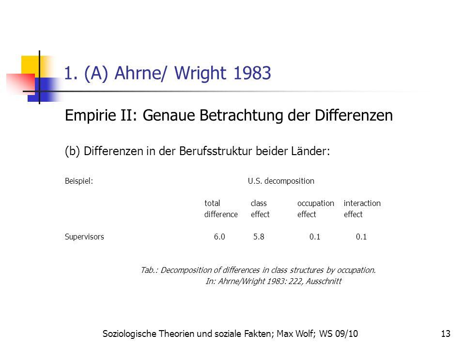 13 1. (A) Ahrne/ Wright 1983 Empirie II: Genaue Betrachtung der Differenzen (b) Differenzen in der Berufsstruktur beider Länder: Beispiel: U.S. decomp