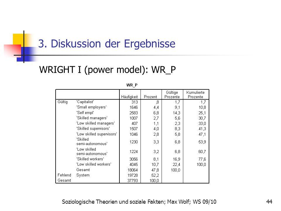 44 3. Diskussion der Ergebnisse WRIGHT I (power model): WR_P Soziologische Theorien und soziale Fakten; Max Wolf; WS 09/10