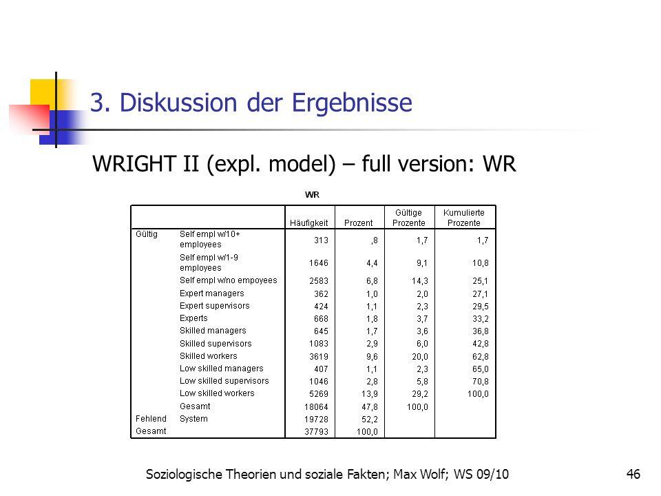 46 3. Diskussion der Ergebnisse WRIGHT II (expl. model) – full version: WR Soziologische Theorien und soziale Fakten; Max Wolf; WS 09/10