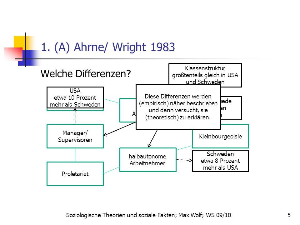 5 1. (A) Ahrne/ Wright 1983 Welche Differenzen? Soziologische Theorien und soziale Fakten; Max Wolf; WS 09/10 Bourgeoisie Manager/ Supervisoren halbau