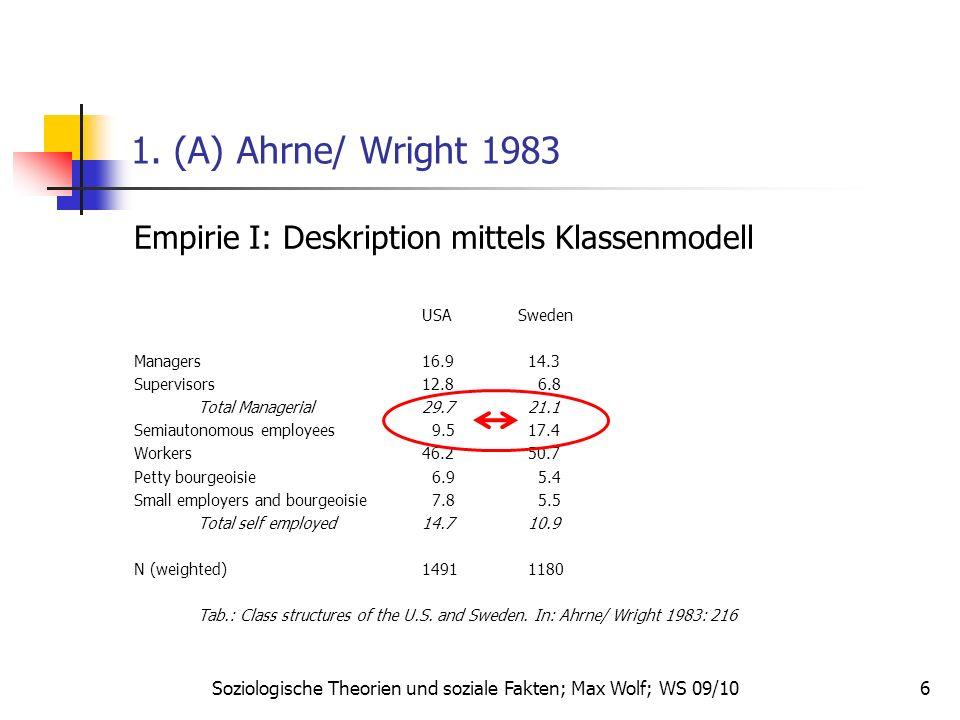 6 1. (A) Ahrne/ Wright 1983 Empirie I: Deskription mittels Klassenmodell USASweden Managers16.9 14.3 Supervisors12.8 6.8 Total Managerial29.7 21.1 Sem