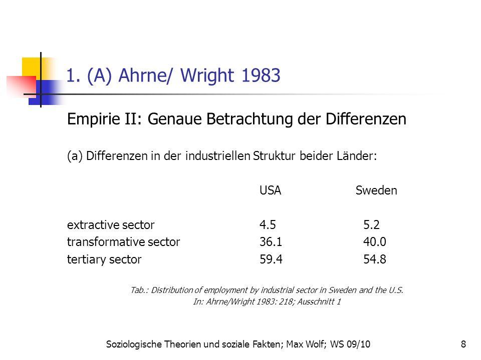 8 1. (A) Ahrne/ Wright 1983 Empirie II: Genaue Betrachtung der Differenzen (a) Differenzen in der industriellen Struktur beider Länder: USASweden extr