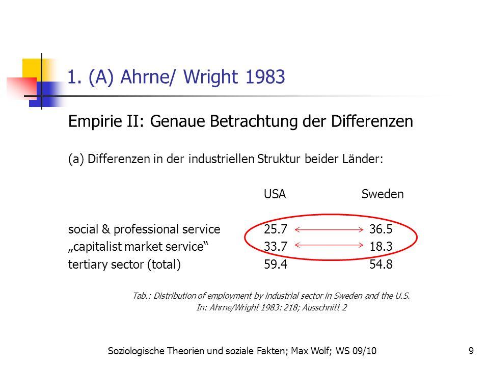 9 1. (A) Ahrne/ Wright 1983 Empirie II: Genaue Betrachtung der Differenzen (a) Differenzen in der industriellen Struktur beider Länder: USASweden soci