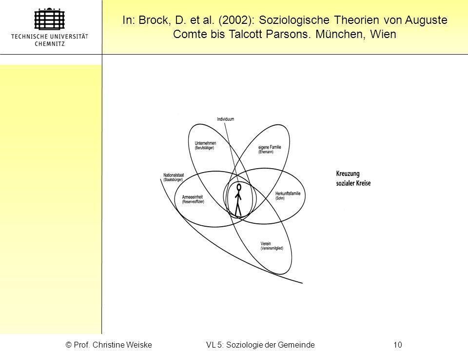Gliederung In: Brock, D. et al. (2002): Soziologische Theorien von Auguste Comte bis Talcott Parsons. München, Wien © Prof. Christine Weiske VL 5: Soz