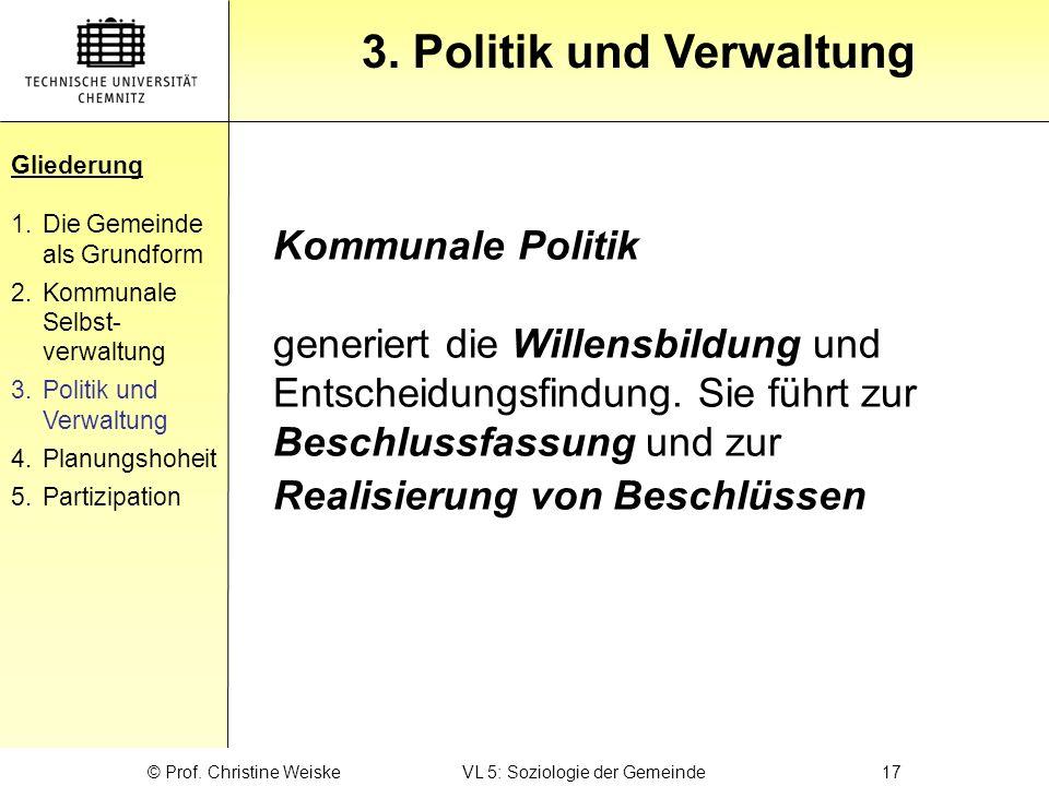 Gliederung 3. Politik und Verwaltung Gliederung 1.Die Gemeinde als Grundform 2.Kommunale Selbst- verwaltung 3.Politik und Verwaltung 4.Planungshoheit