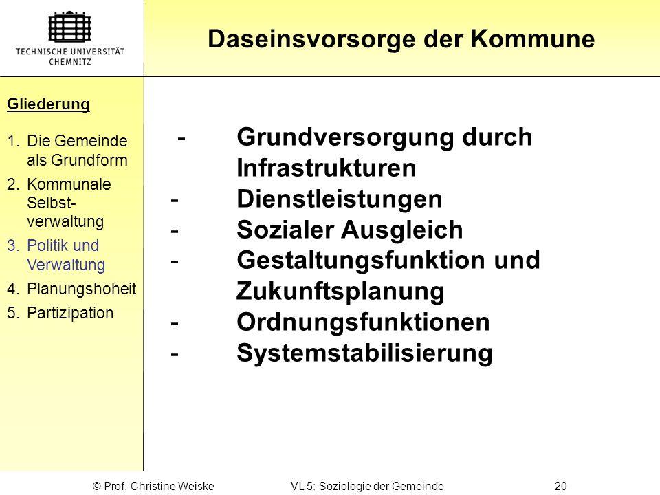 Gliederung Daseinsvorsorge der Kommune Gliederung 1.Die Gemeinde als Grundform 2.Kommunale Selbst- verwaltung 3.Politik und Verwaltung 4.Planungshohei