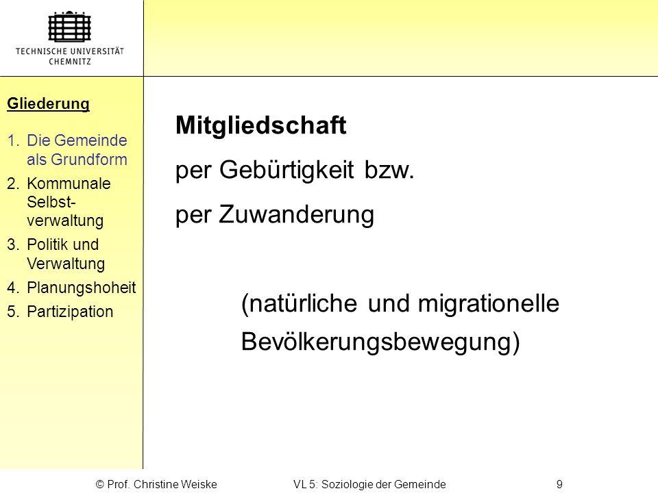 Gliederung Partizipation Workshop Open Space www.gasp-berlin.de/modules/My_eGallery/galler...
