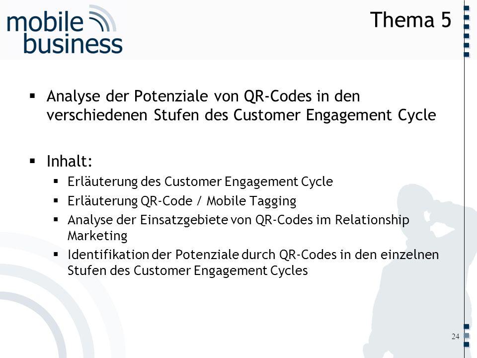 ……... Thema 5 Analyse der Potenziale von QR-Codes in den verschiedenen Stufen des Customer Engagement Cycle Inhalt: Erläuterung des Customer Engagemen