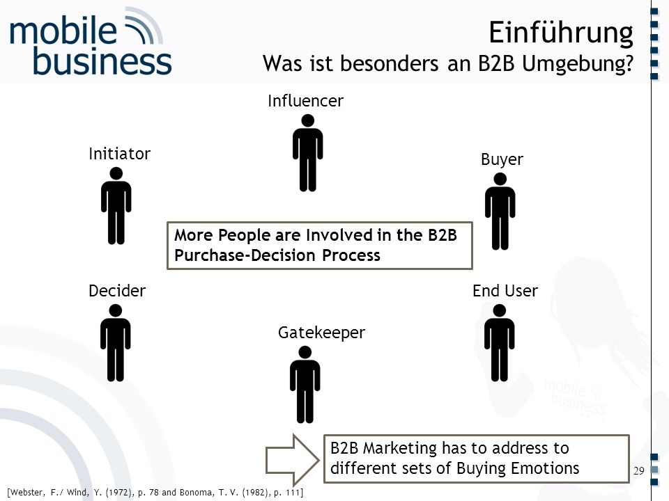 ……... Einführung Was ist besonders an B2B Umgebung? 29 Initiator Influencer Decider Gatekeeper End User More People are Involved in the B2B Purchase-D