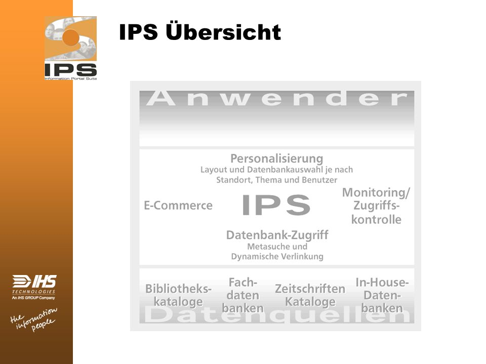 IPS Produktseite Deutsche Version http://www.i-portalsuite.de Internationale Version http://www.i-portalsuite.com
