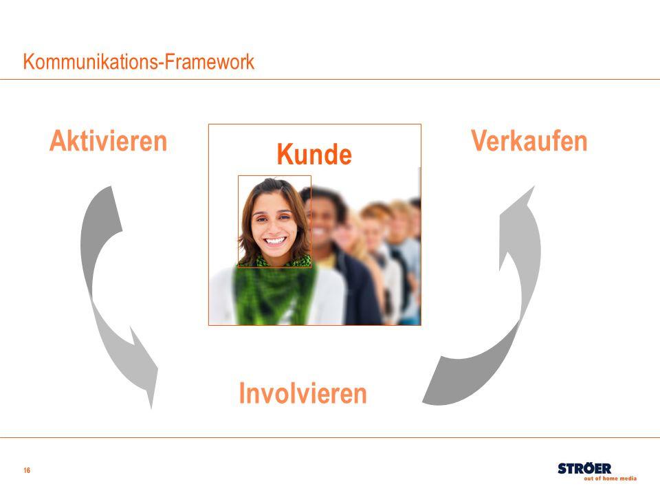 16 Kunde Aktivieren Involvieren Verkaufen Kommunikations-Framework