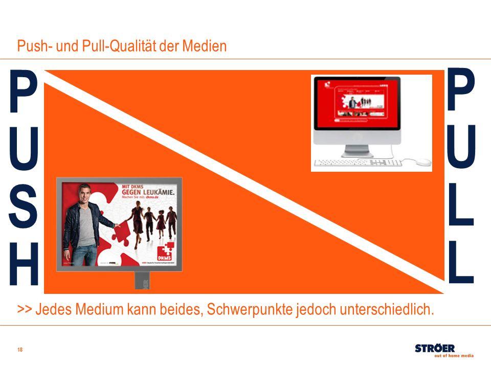 18 PULLPULL PUSHPUSH Push- und Pull-Qualität der Medien >> Jedes Medium kann beides, Schwerpunkte jedoch unterschiedlich.