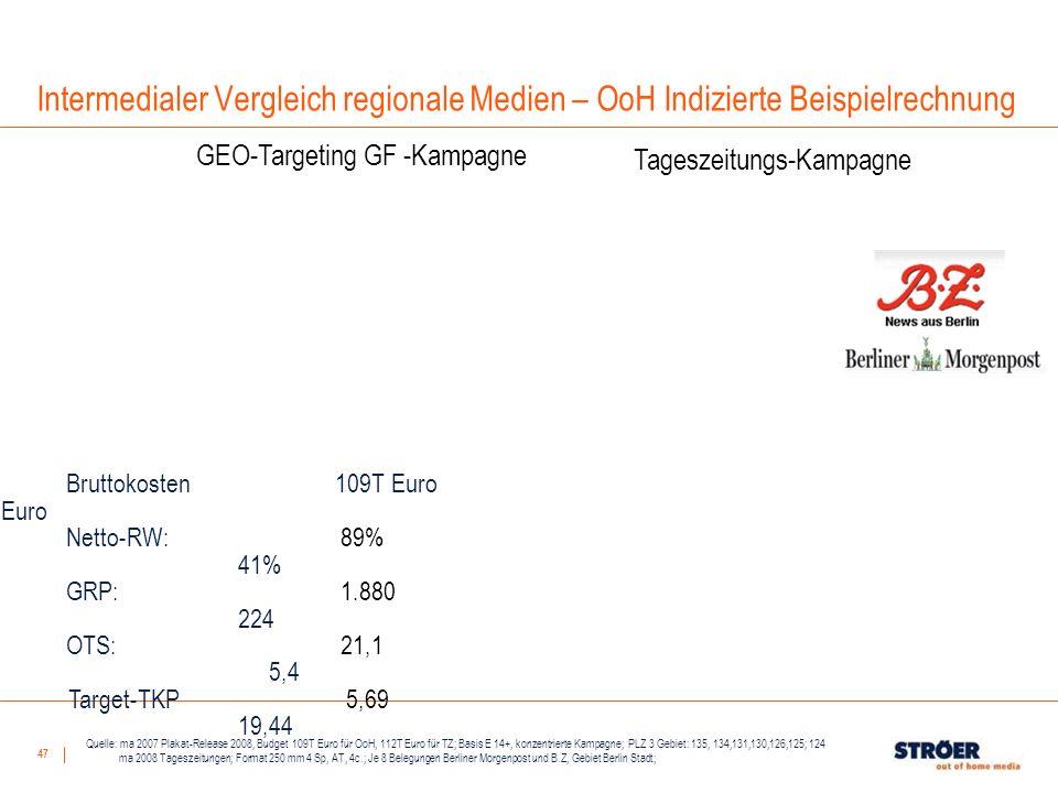 47 Bruttokosten 109T Euro 112T Euro Netto-RW: 89% 41% GRP: 1.880 224 OTS: 21,1 5,4 Target-TKP 5,69 19,44 GEO-Targeting GF -Kampagne Tageszeitungs-Kamp