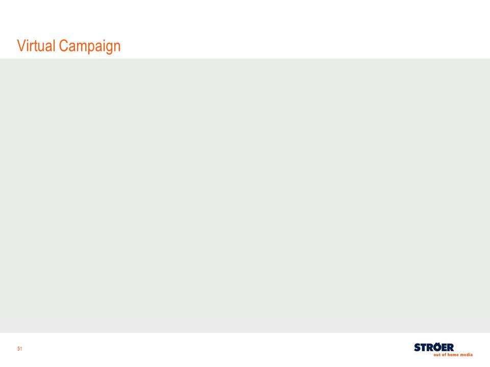 51 Virtual Campaign