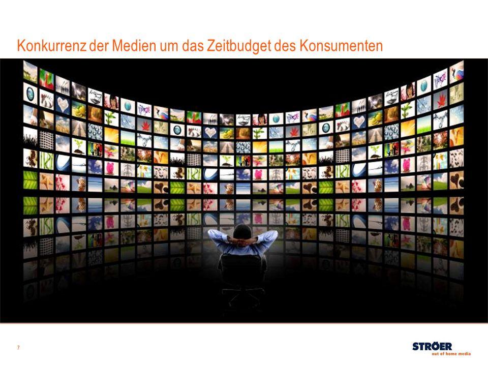 7 Konkurrenz der Medien um das Zeitbudget des Konsumenten