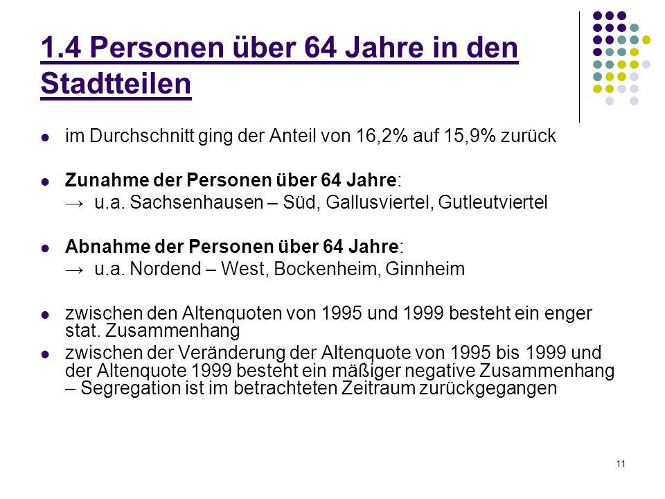 11 1.4 Personen über 64 Jahre in den Stadtteilen im Durchschnitt ging der Anteil von 16,2% auf 15,9% zurück Zunahme der Personen über 64 Jahre: u.a. S