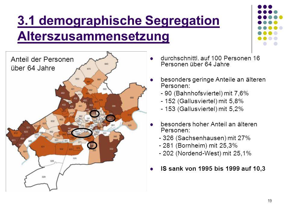19 3.1 demographische Segregation Alterszusammensetzung durchschnittl. auf 100 Personen 16 Personen über 64 Jahre besonders geringe Anteile an älteren