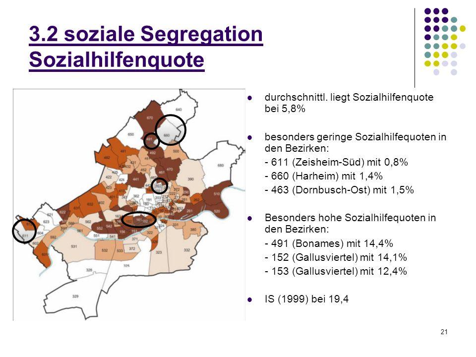 21 3.2 soziale Segregation Sozialhilfenquote durchschnittl. liegt Sozialhilfenquote bei 5,8% besonders geringe Sozialhilfequoten in den Bezirken: - 61