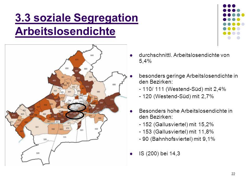 22 3.3 soziale Segregation Arbeitslosendichte durchschnittl. Arbeitslosendichte von 5,4% besonders geringe Arbeitslosendichte in den Bezirken: - 110/