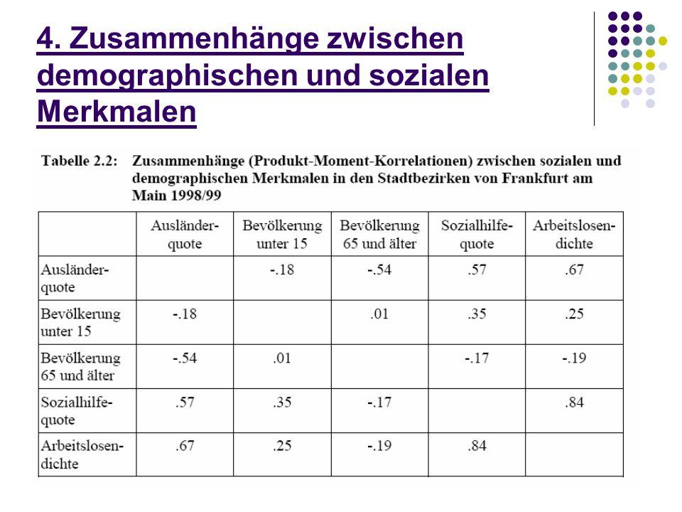 24 4. Zusammenhänge zwischen demographischen und sozialen Merkmalen
