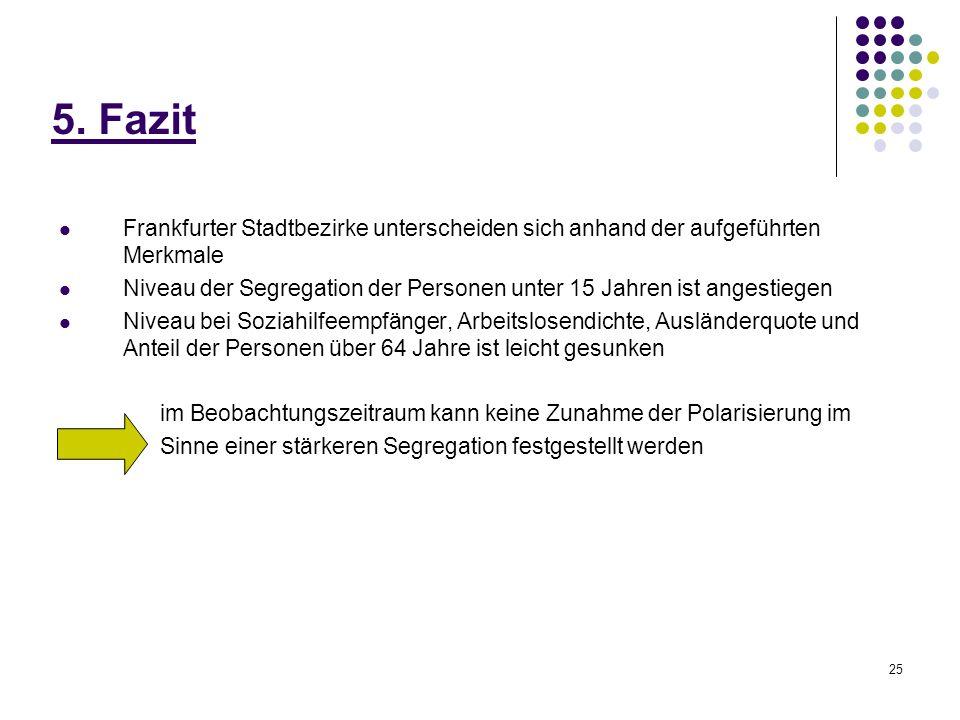 25 5. Fazit Frankfurter Stadtbezirke unterscheiden sich anhand der aufgeführten Merkmale Niveau der Segregation der Personen unter 15 Jahren ist anges