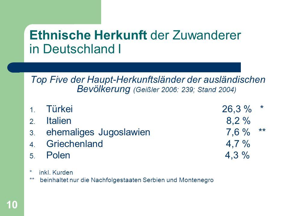 10 Ethnische Herkunft der Zuwanderer in Deutschland I Top Five der Haupt-Herkunftsländer der ausländischen Bevölkerung (Geißler 2006: 239; Stand 2004)
