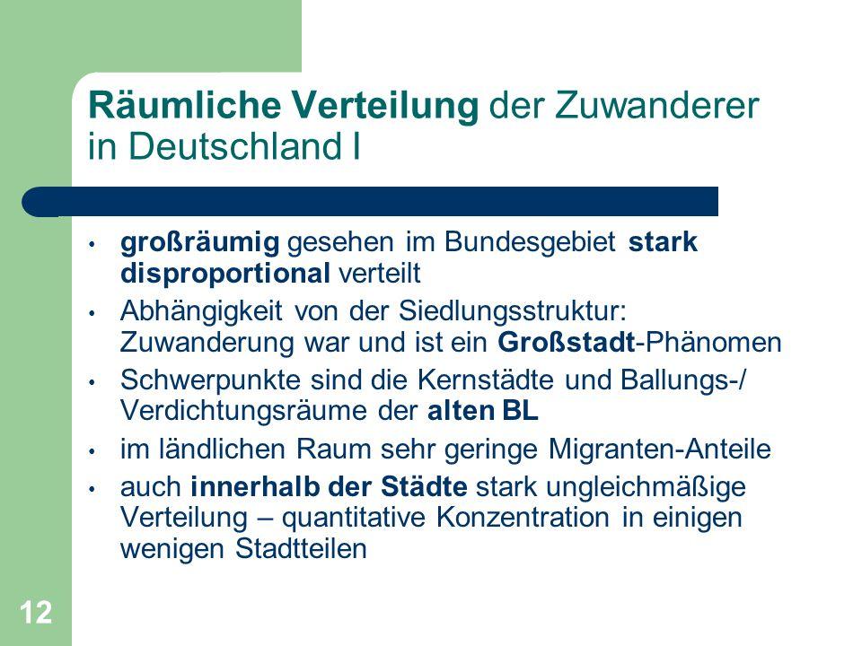 12 Räumliche Verteilung der Zuwanderer in Deutschland I großräumig gesehen im Bundesgebiet stark disproportional verteilt Abhängigkeit von der Siedlun