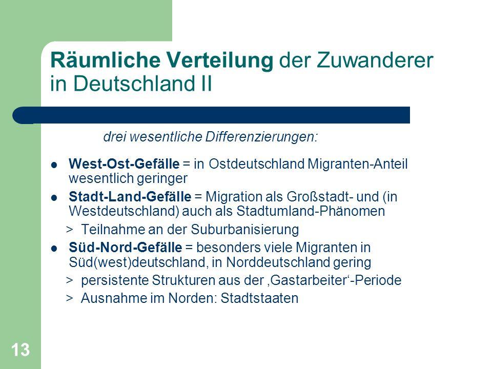 13 Räumliche Verteilung der Zuwanderer in Deutschland II drei wesentliche Differenzierungen: West-Ost-Gefälle = in Ostdeutschland Migranten-Anteil wes