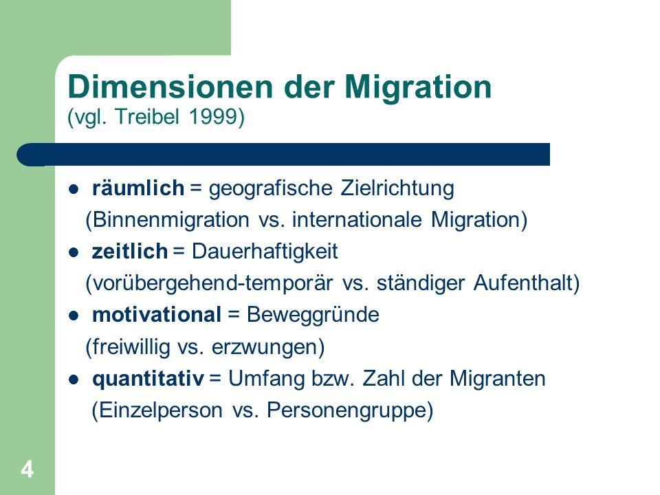 4 Dimensionen der Migration (vgl. Treibel 1999) räumlich = geografische Zielrichtung (Binnenmigration vs. internationale Migration) zeitlich = Dauerha