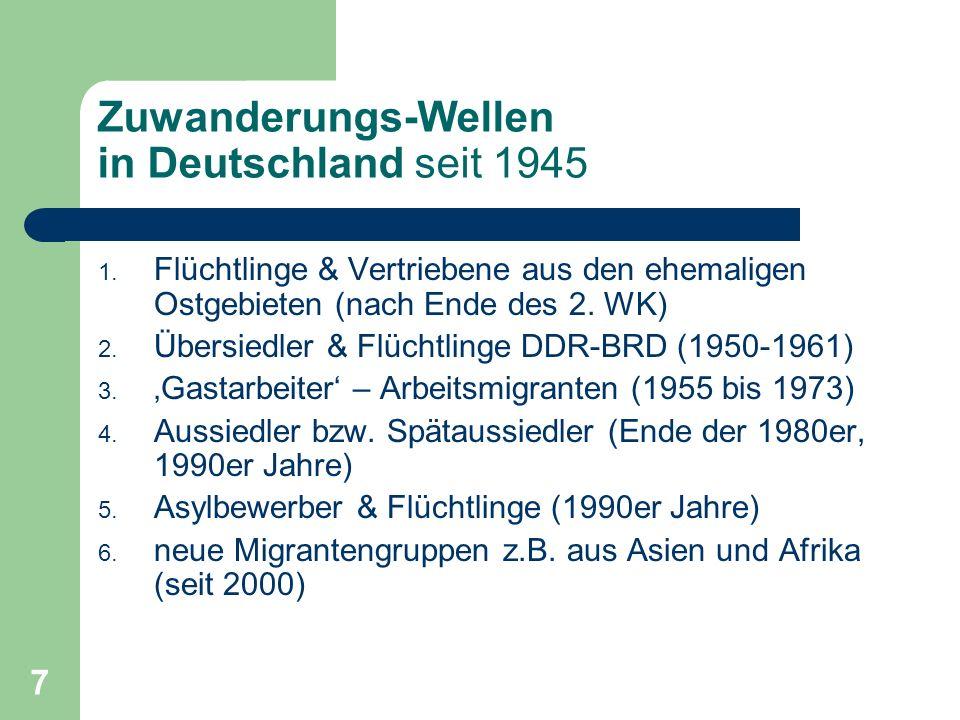 7 Zuwanderungs-Wellen in Deutschland seit 1945 1. Flüchtlinge & Vertriebene aus den ehemaligen Ostgebieten (nach Ende des 2. WK) 2. Übersiedler & Flüc