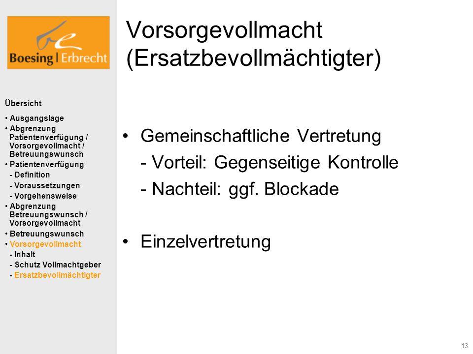 13 Vorsorgevollmacht (Ersatzbevollmächtigter) Gemeinschaftliche Vertretung - Vorteil: Gegenseitige Kontrolle - Nachteil: ggf. Blockade Einzelvertretun